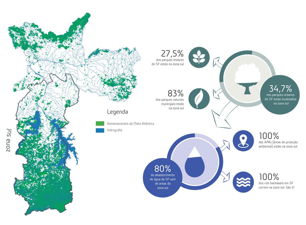 A periferia sul de São Paulo e suas riquezas naturais
